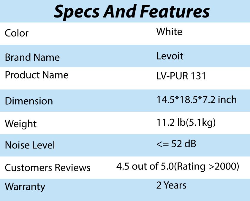 Levoit LV-PUR 131 Air Purifier